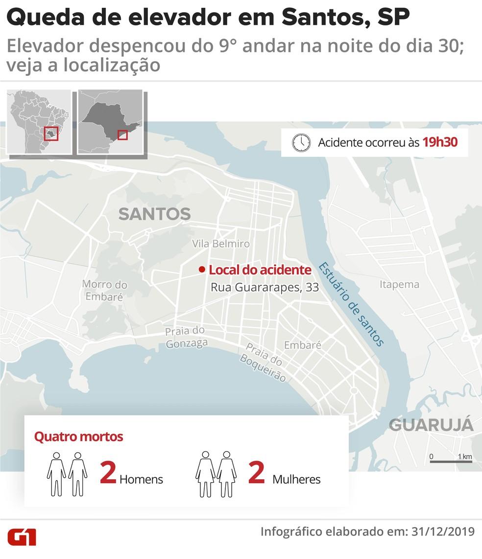 Mapa mostra localização de prédio em Santos (SP) onde um elevador despencou; quatro pessoas morreram — Foto: Juliane Monteiro/G1