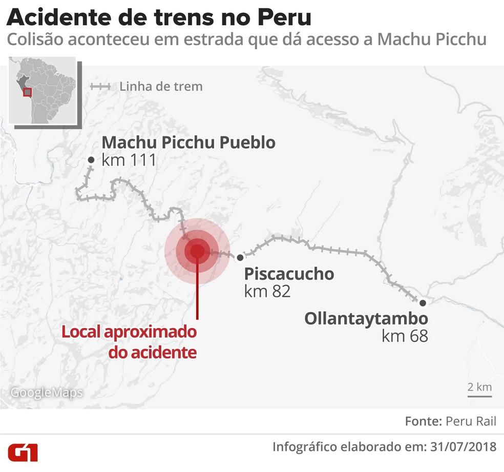 Mapa de acidente de trem em acesso a Machu Picchu (Foto: Alexandre Mauro/G1)