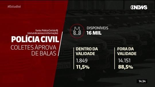 Quase 90% dos coletes da Polícia Civil do RJ estão fora do prazo de validade