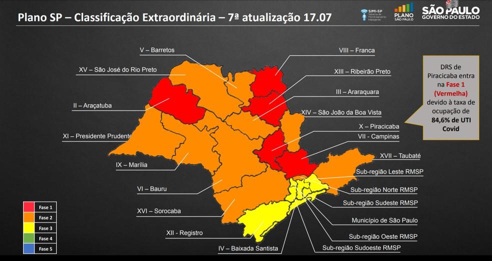 Atualização das regiões no Plano São Paulo nesta sexta-feira (17). — Foto: Divulgação/Governo do Estado de São Paulo