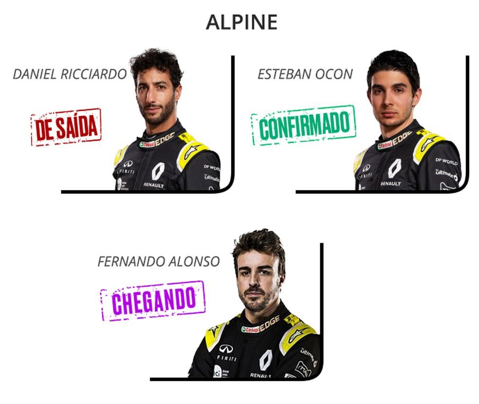 Alpine F1 2021 — Foto: Infoesporte
