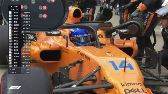 Alonso jura que forma da McLaren não vai pesar em renovação, mas sim futuro da F1