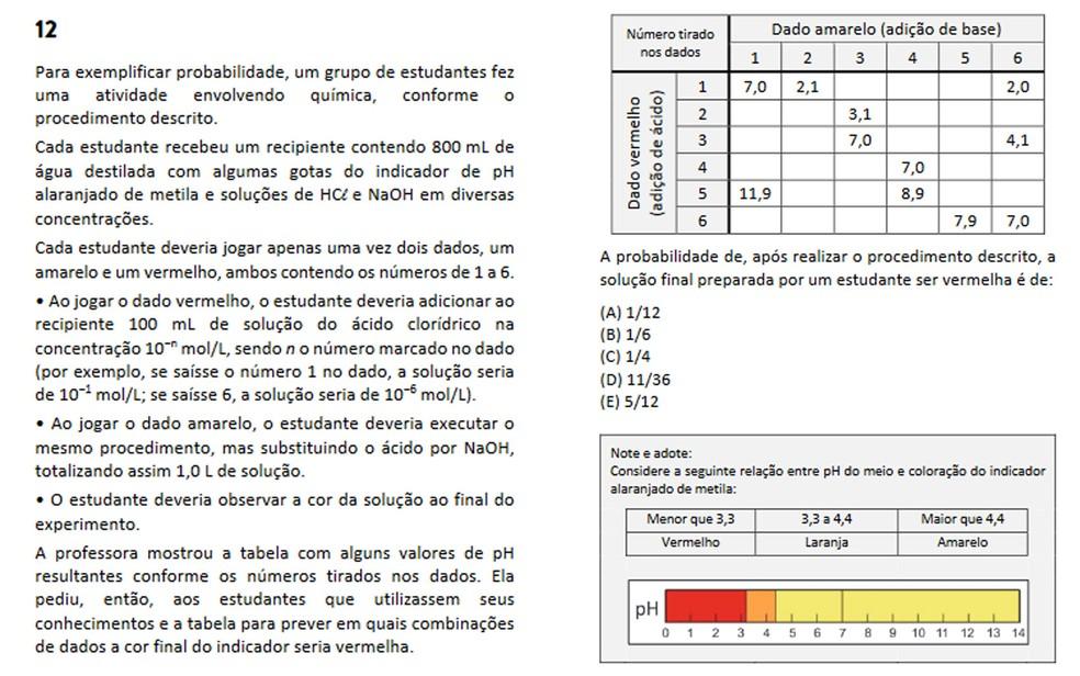 Vestibular Fuvest 2020 Veja As Dez Questoes Mais Dificeis Da Prova Da Primeira Fase Educacao G1