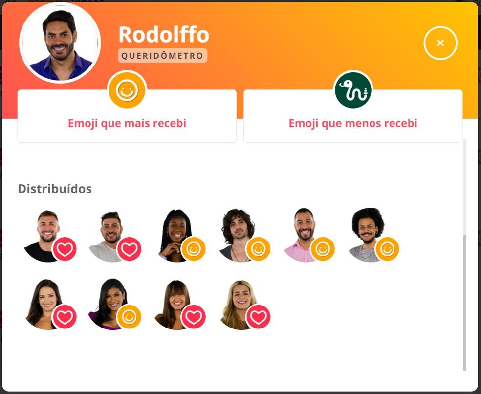 Rodolffo — Foto: Gshow