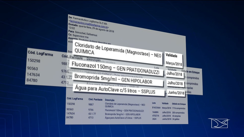 E-mail encaminhado à Semus e que indica remédios que estavam perdendo o prazo de validade — Foto: Reprodução/TV Mirante