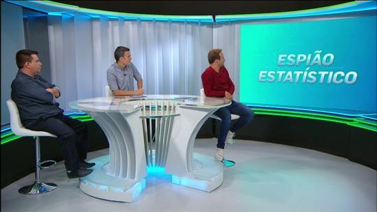 Espião estatístico apresenta números de reforços de São Paulo, Internacional e Corinthians