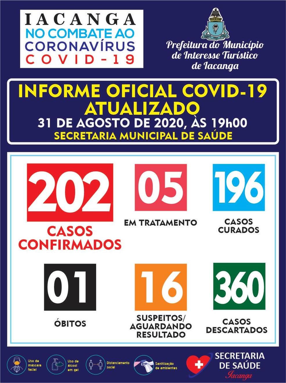Iacanga registra 1ª morte por coronavírus — Foto: Prefeitura de Iacanga/Divulgação