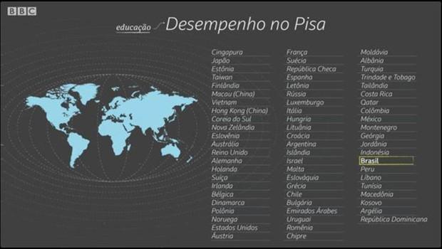 Desafios do Brasil para Bolsonaro (Foto: BBC)