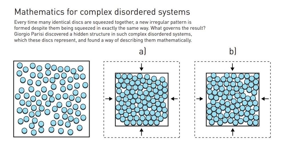 Se a mudança de temperatura acontecer rapidamente, as bolas podem formar um padrão irregular que não muda – mesmo se o líquido for mais resfriado ou comprimido. Se o experimento for repetido, as bolas assumirão um novo padrão, apesar de a mudança ocorrer exatamente da mesma forma Por que os resultados são diferentes? — Foto: Reprodução/The Nobel Prize
