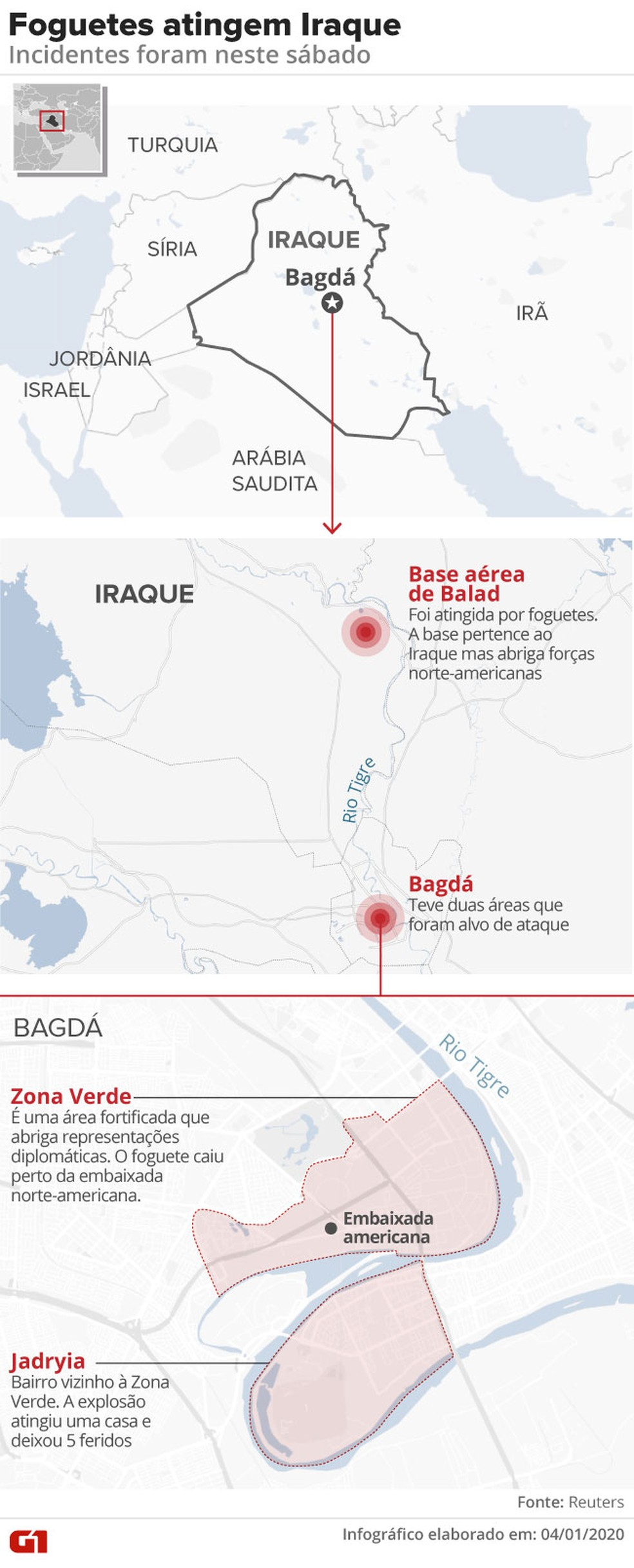 Ataques com foguetes neste sábado (4) no Iraque — Foto: Arte G1