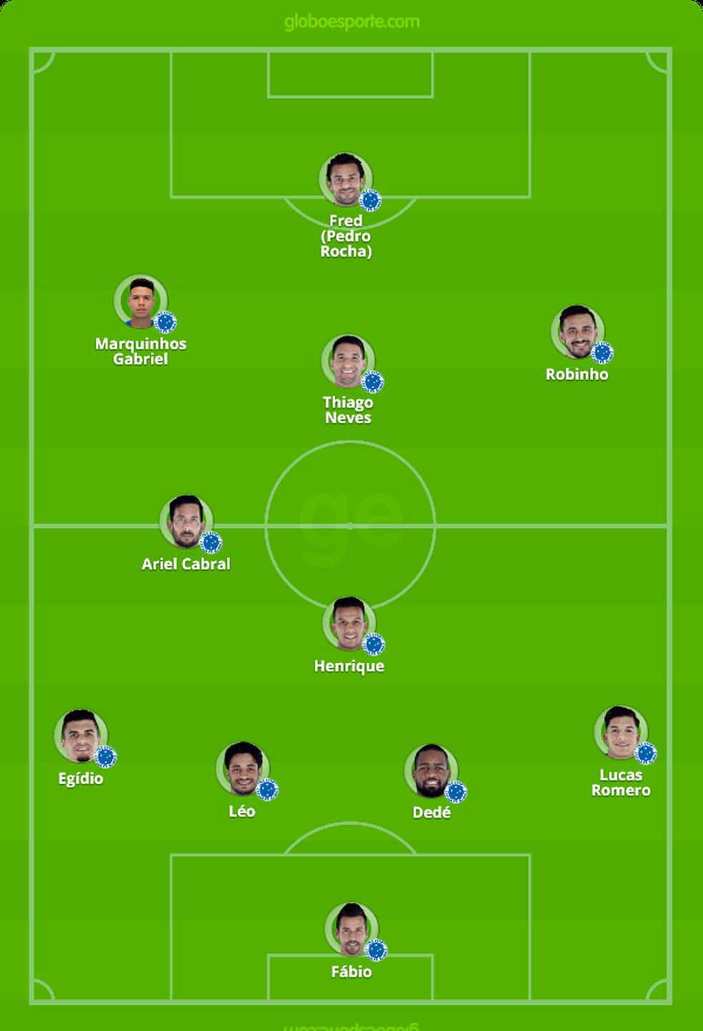 Provvel Cruzeiro para encarar o Atltico-MG