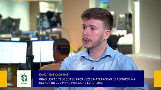 Troca de técnicos no Brasil é quase três vezes maior que em principais ligas da Europa nesta década