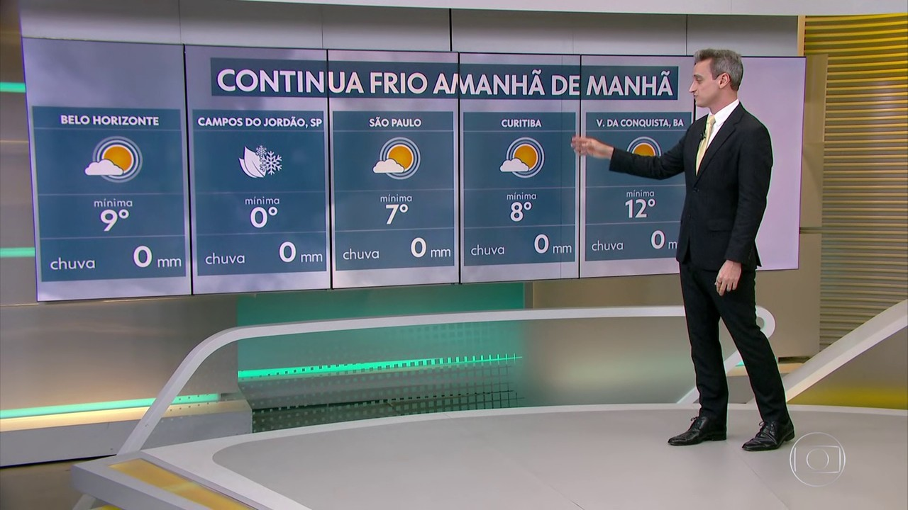 Manhãs e noites continuam frias no centro-sul do país