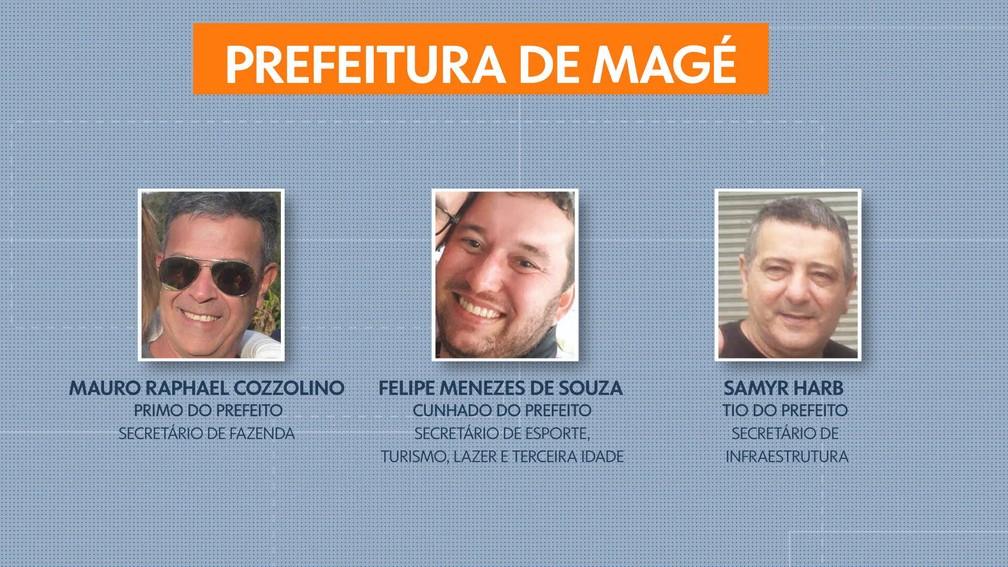 Renato Cozzolino empregou parentes no secretariado de Magé — Foto: Reprodução/TV Globo