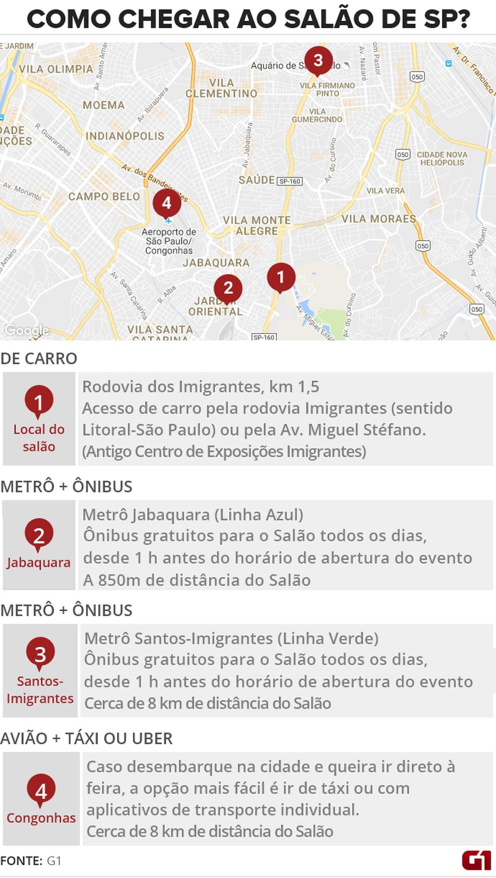 Como chegar ao Salão do Automóvel de São Paulo 2018 — Foto: Reprodução/G1