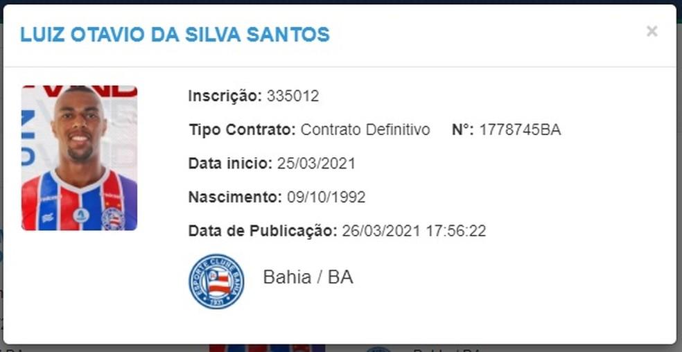 Nome de Luiz Otávio foi publicado no BID nesta sexta-feira — Foto: Reprodução