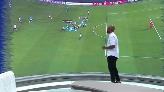 Análise do primeiro gol do Everton pelo Grêmio contra o Libertad