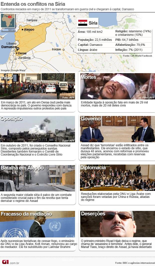 arte cronologia síria 20/9 versão 2 (Foto: 1)