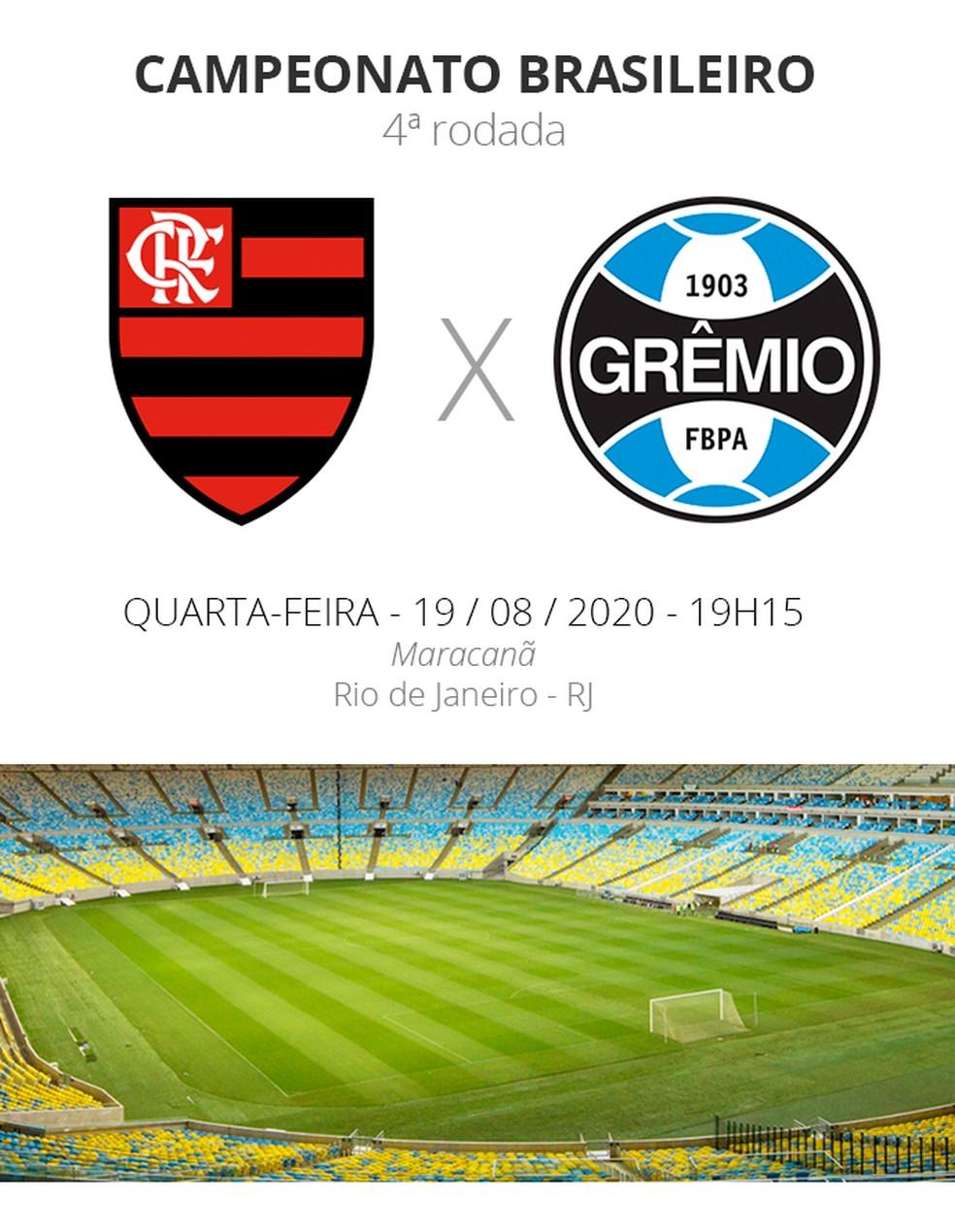 Flamengo X Gremio Veja Onde Assistir Escalacoes Desfalques E Arbitragem Brasileirao Serie A Ge