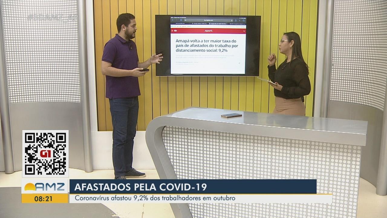 G1 Amapá destaca dados de afastados do trabalho pela Covid-19 e 1 mês de apagão no estado
