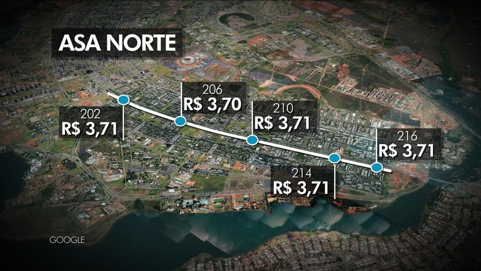 Preços da gasolina nos postos da Asa Norte, no Distrito Federal (Foto: Equipe de Arte/TV Globo)