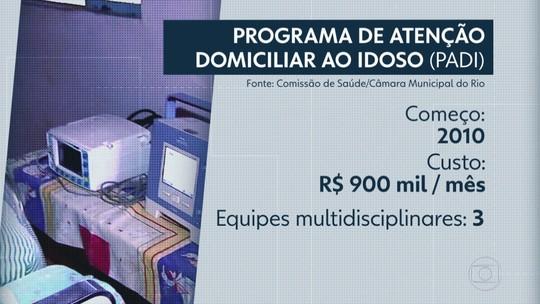 Prefeitura do Rio suspende Programa de Atenção Domiciliar ao Idoso