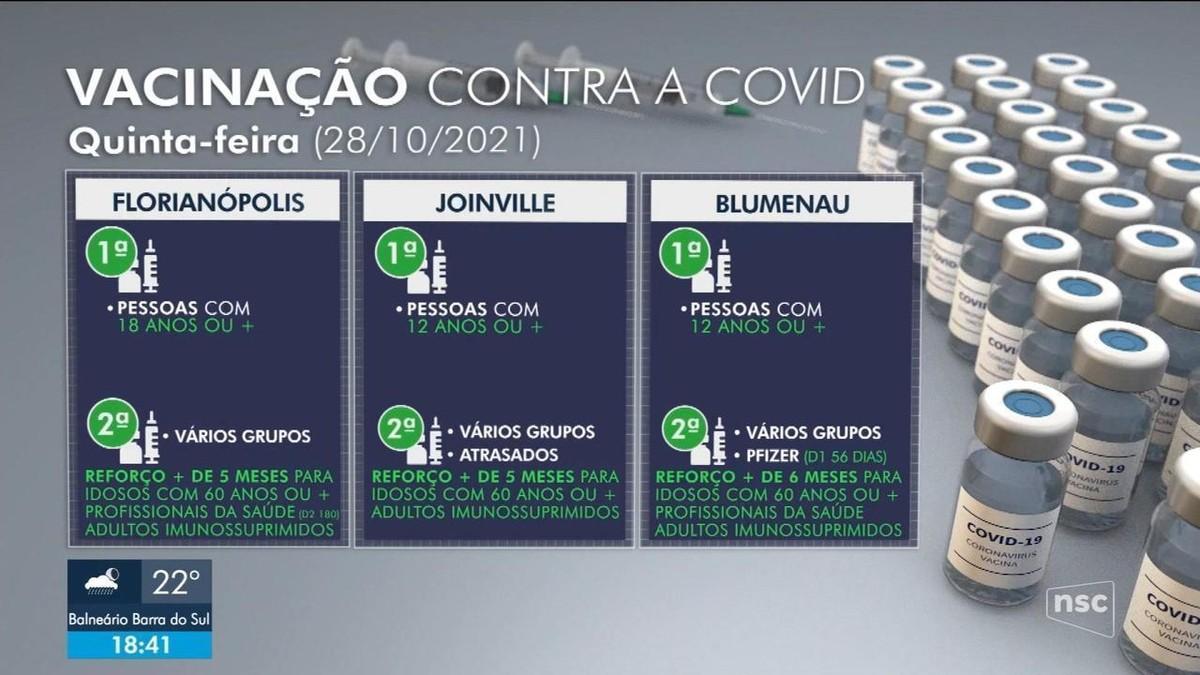 Veja como será vacinação contra Covid-19 em SC nesta quinta-feira, 28 de outubro
