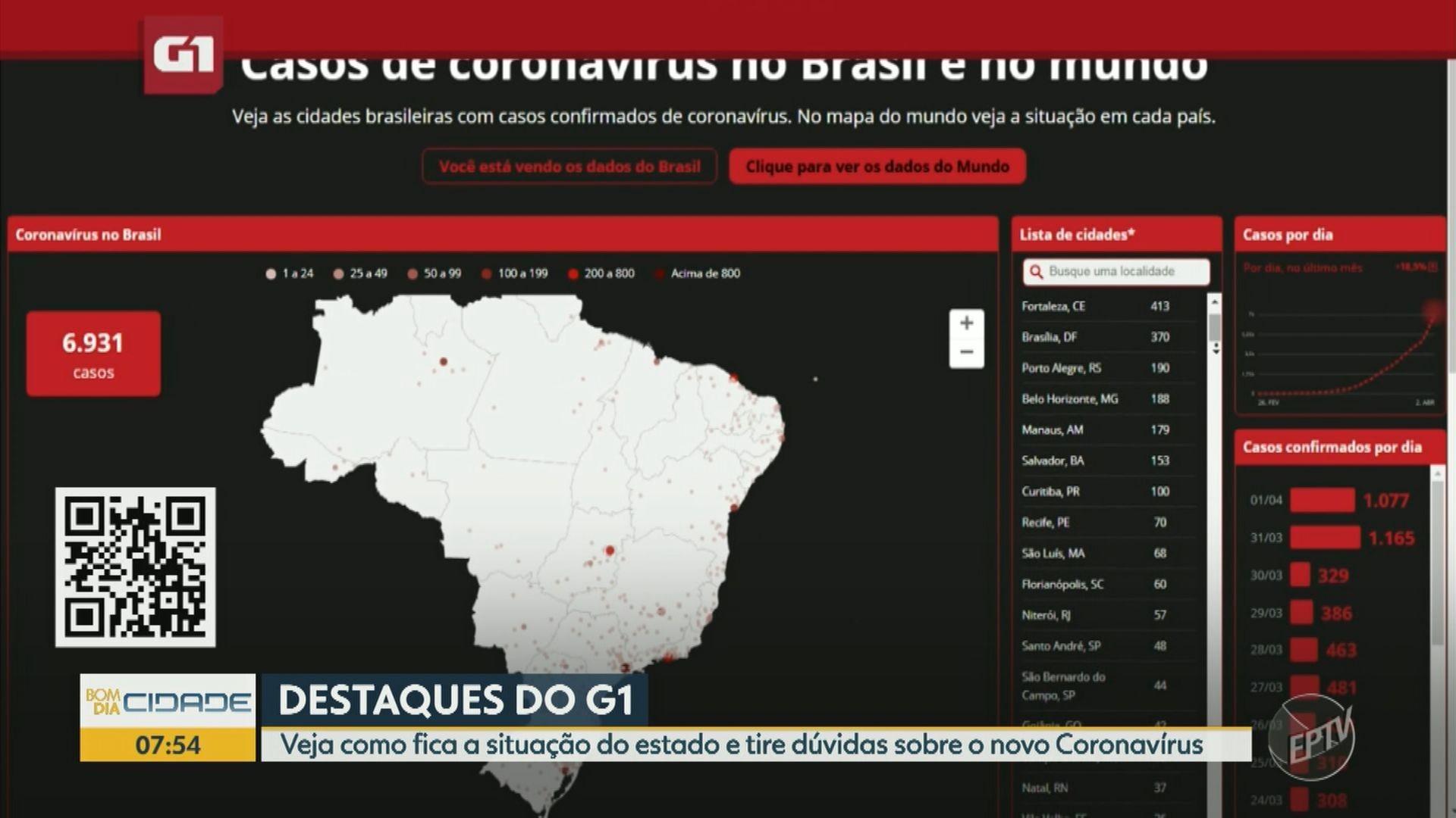 VÍDEOS: Bom Dia Cidade região de Piracicaba desta quinta, 2 de abril