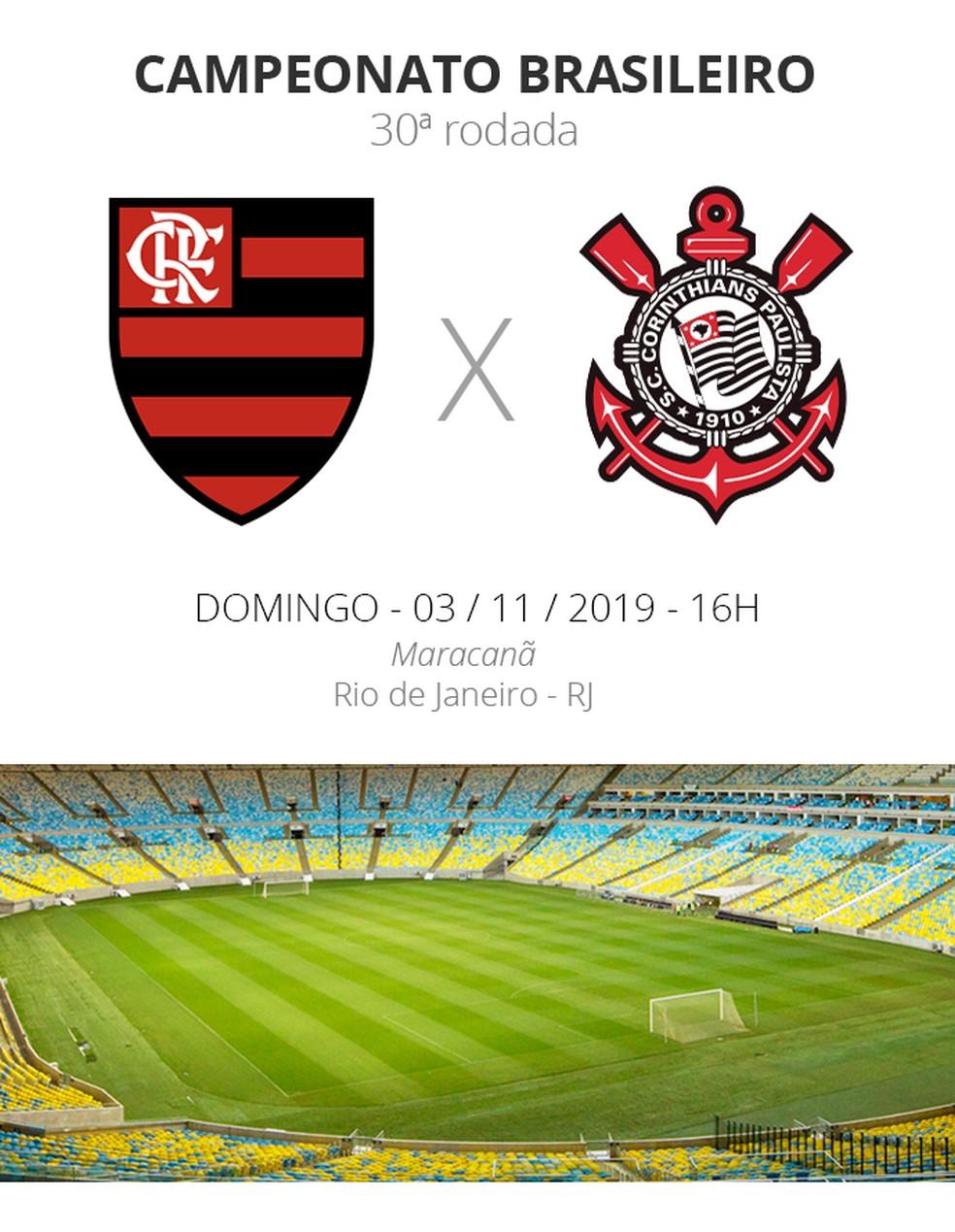 Flamengo X Corinthians Veja Como Assistir Escalações