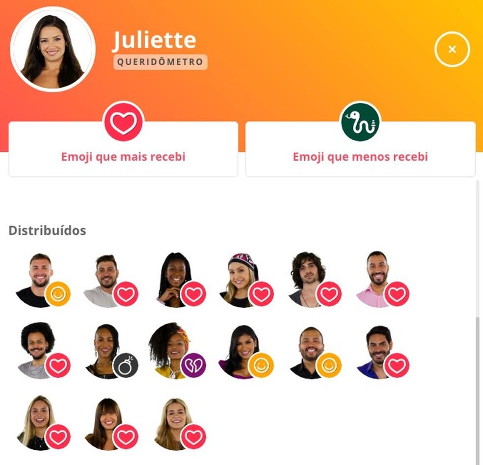 Queridômetro Juliette - 21/2 — Foto: Globo