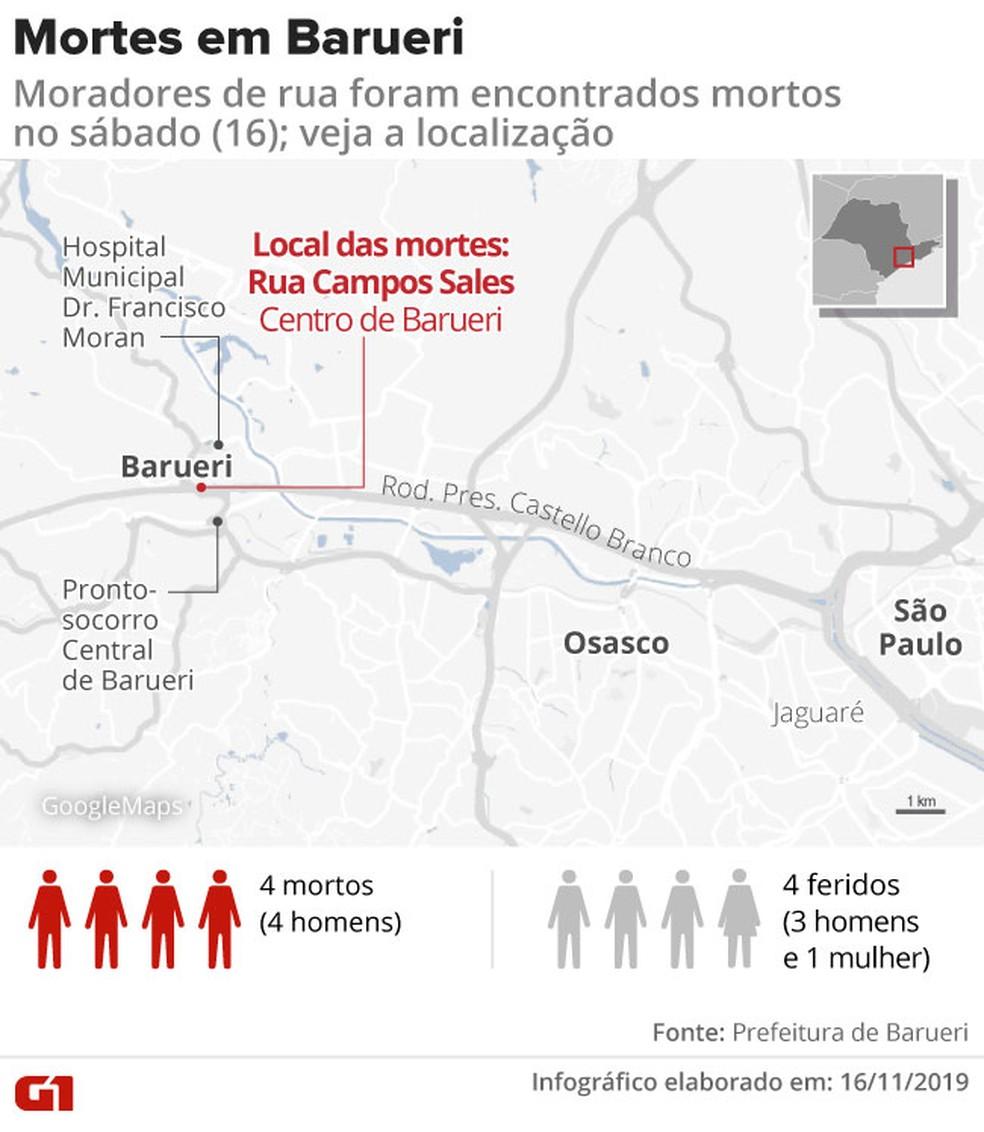 Moradores de rua foram encontrados mortos em Barueri — Foto: Rodrigo Cunha/G1