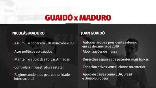 Nicolás Maduro acusa Juan Guaidó de complô para assassiná-lo