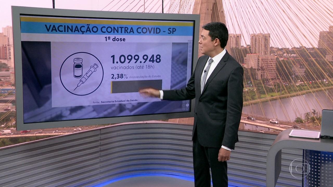 Doze cidades paulistas já vacinaram mais de 10 mil pessoas
