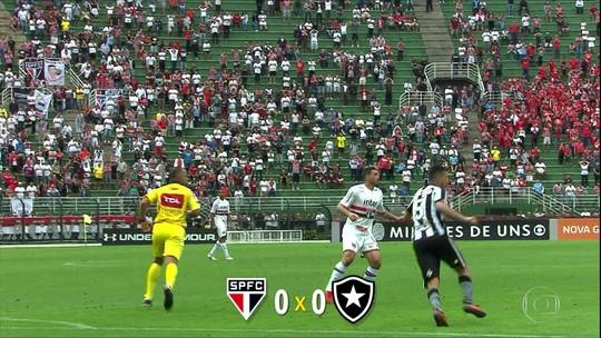Vídeo: como foi o empate que livrou o São Paulo do rebaixamento