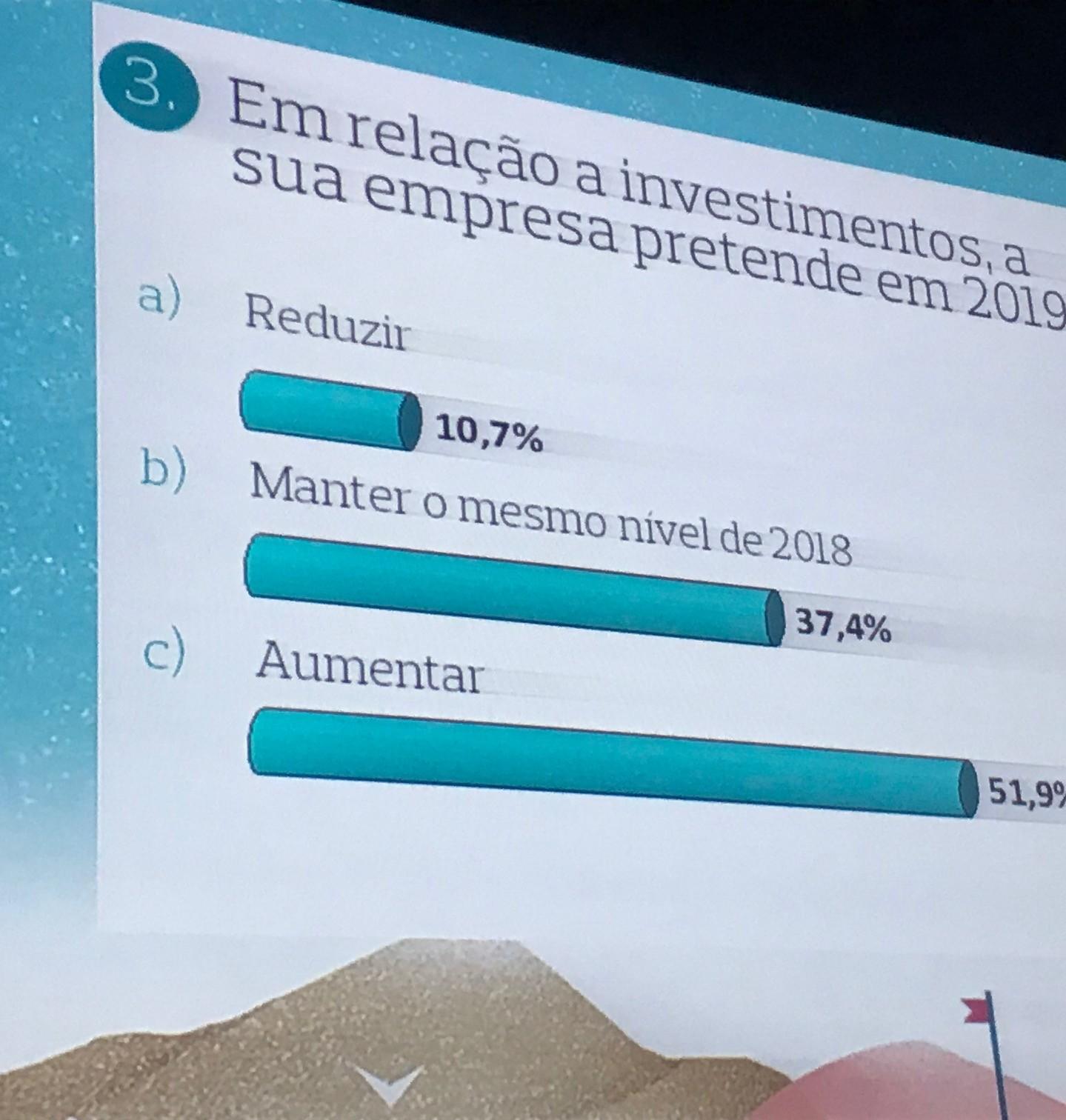 enquete-melhores-2018-investimento (Foto: Reprodução Globo Rural)