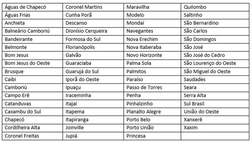 Municípios considerados infestados pelo Aedes aegypti (Foto: Dive/SES/SC)