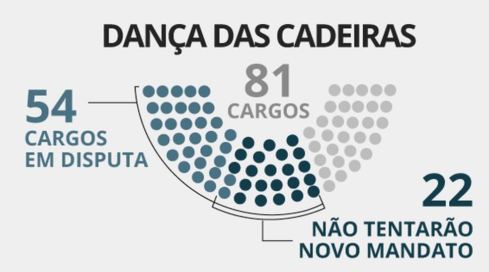 VALE ESTE - selo dança das cadeiras no Senado (Foto: Karina Almeida/G1)