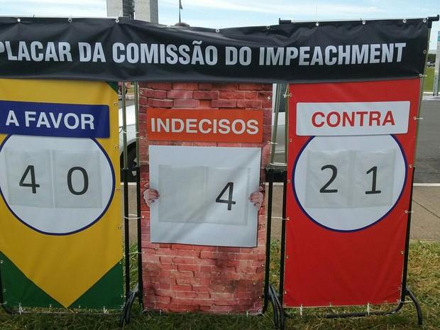 Placar do impeachment montado por movimentos contrários à gestão petistas na Esplanada dos Ministérios (Foto: Fernando Caixeta/G1)