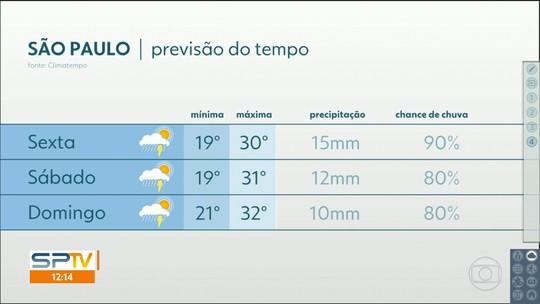 Quinta-feira tem risco de temporal na Grande São Paulo