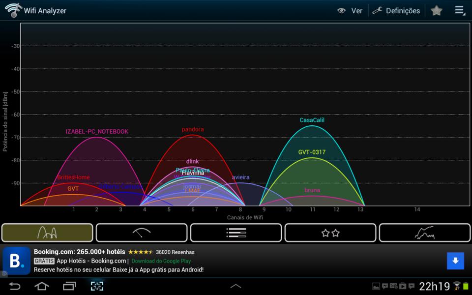 Wifi Analyzer | Download | TechTudo
