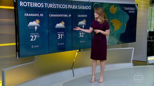 Calor predomina em todo o Brasil e chuva forte fica restrita a algumas áreas