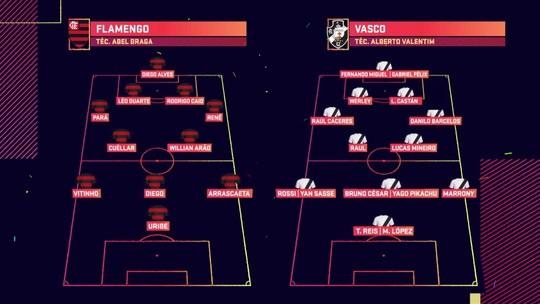 Seleção SporTV analisa diferença técnica entre Flamengo e Vasco na decisão do Campeonato Carioca