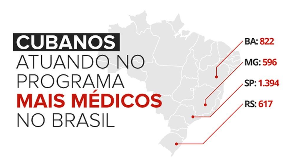 selo, mais médicos, estados — Foto: Alexandre Mauro/G1