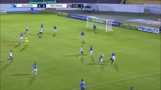 Assista aos gols que levaram São Paulo e Guarani à semi da Copinha