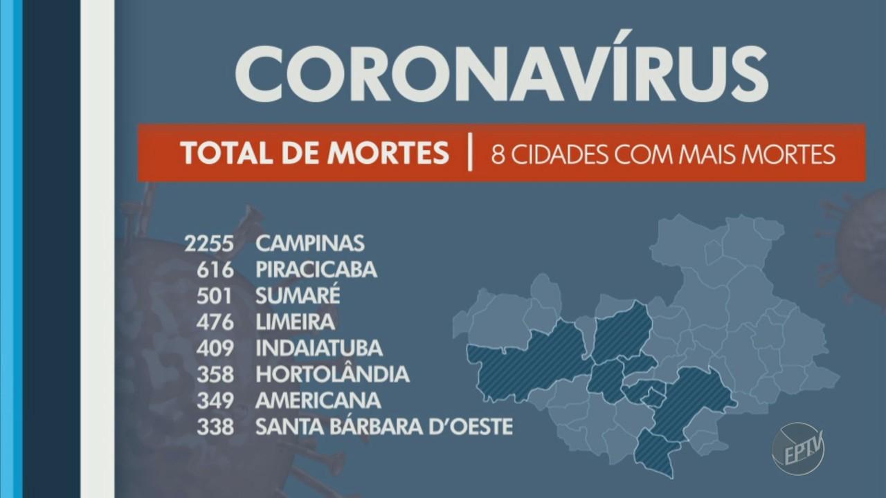 Confira os dados atualizados da pandemia deste sábado (27) em Campinas e região