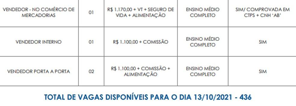 Vagas de emprego disponíveis no Sine de Cuiabá — Foto: Prefeitura de Cuiabá