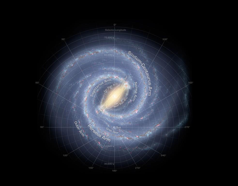 A Via Láctea é geralmente apresentada como um disco espiral plano — Foto:  NASA/Adler/U. Chicago/Wesleyan/JPL-Caltech