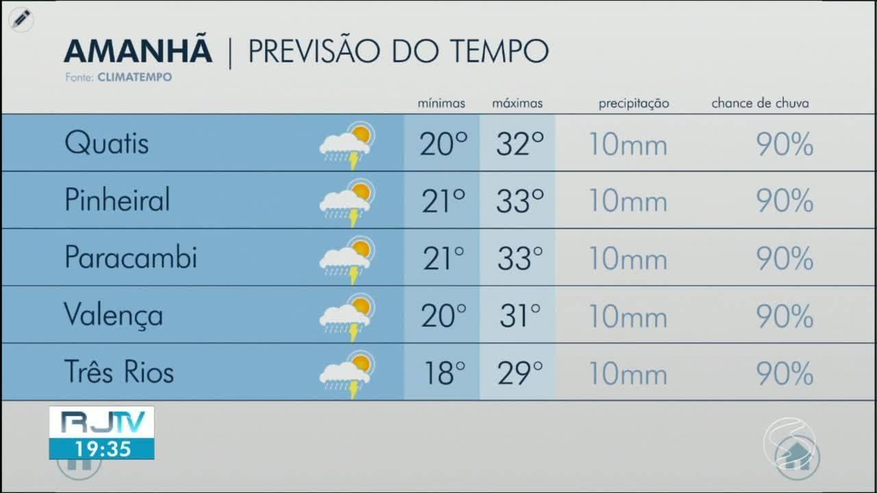 Domingo será de muito calor com pancadas de chuva no fim da tarde em toda a região