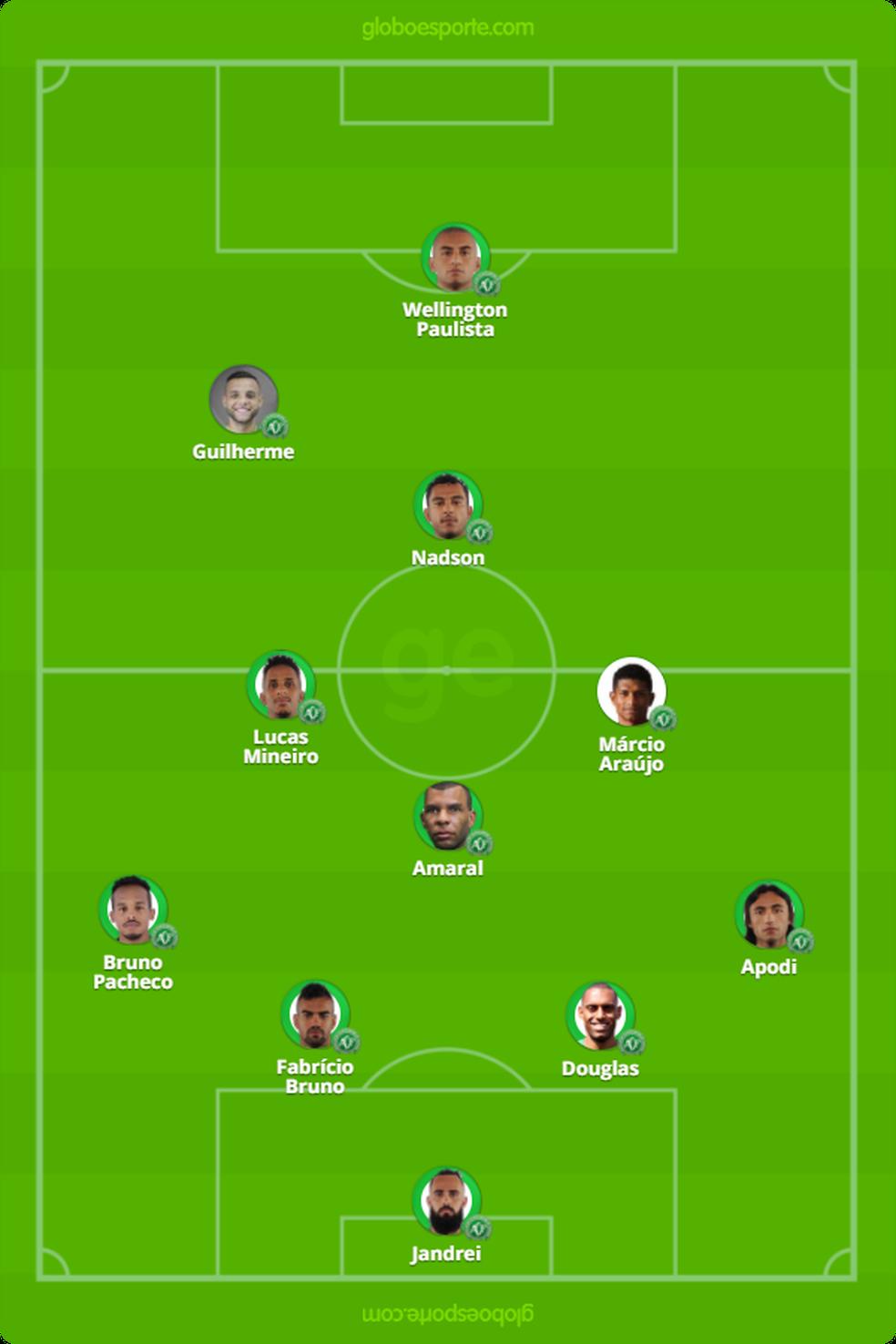 Chapecoense provável contra o Nacional (Foto: GloboEsporte.com)