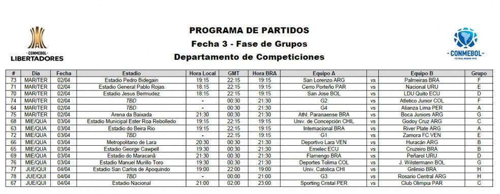 Datas dos jogos da Libertadores alterados — Foto: Reprodução
